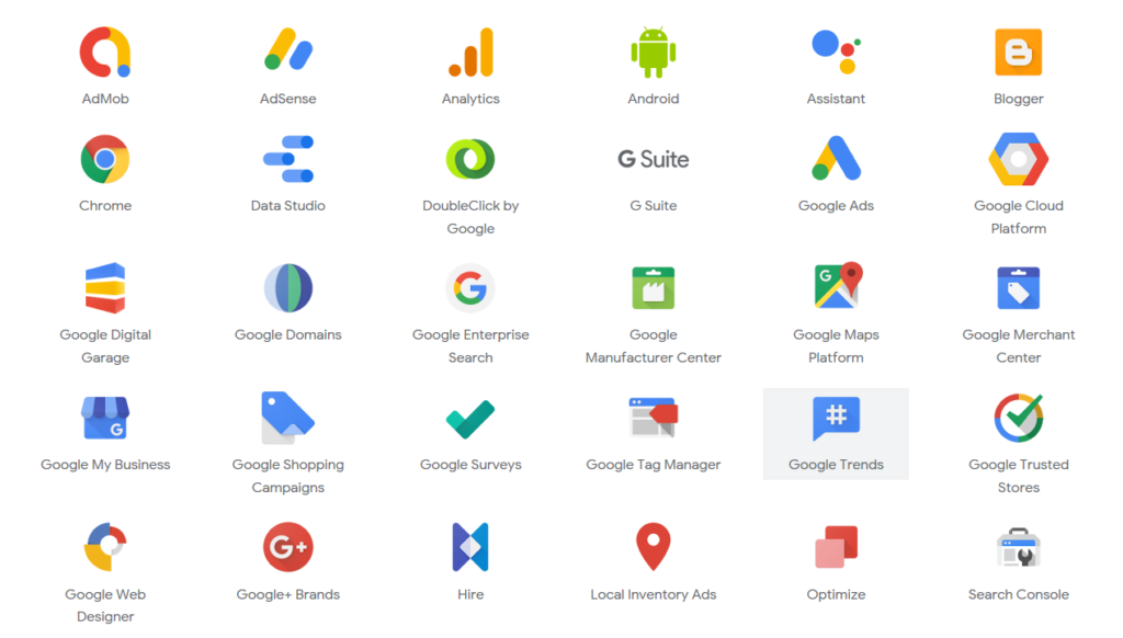 Google Business Tools for SEO and more